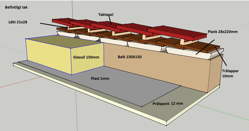 isolering tak utan luftspalt